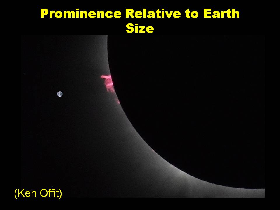 The earth is photo-shopped onto the telescopic image of a prominence observed through a telescope during the March 2016 eclipse at correct relative size.